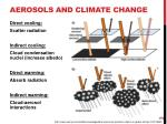 aerosols and climate change