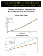fuels treatment effects on fire behavior 6 months post burn 12 mo post mowing