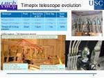 timepix telescope evolution