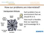 how our problems are interrelated