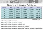 results on historical database