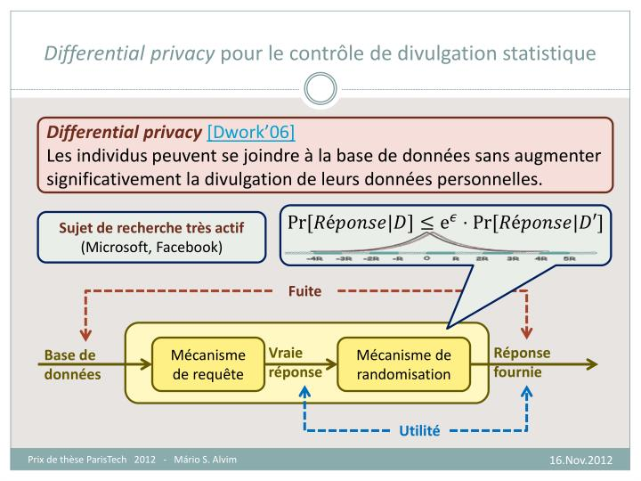 Differential privacy