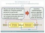 nos contributions 1 3 un moyen de mesurer la fuite de la differential privacy