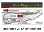 plato s allegory of the cave