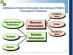 attributes of useful information according to fasb s conceptual framework