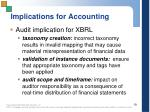 implications for accounting