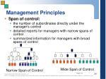 management principles2