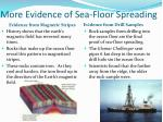 more evidence of sea floor spreading