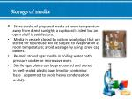 storage of media