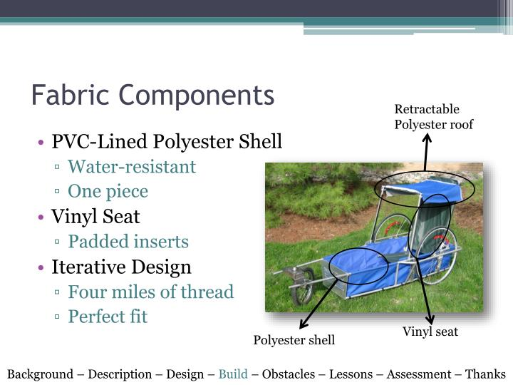 Fabric Components