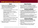 evm implementation challenges