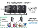 iris deployment scenario