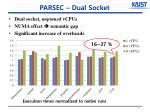 parsec dual socket
