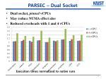 parsec dual socket1