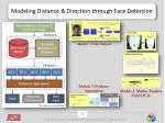 modeling distance direction through face detection