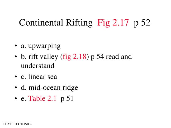 Continental Rifting