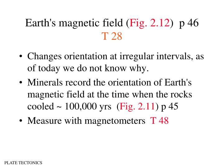 Earth's magnetic field (
