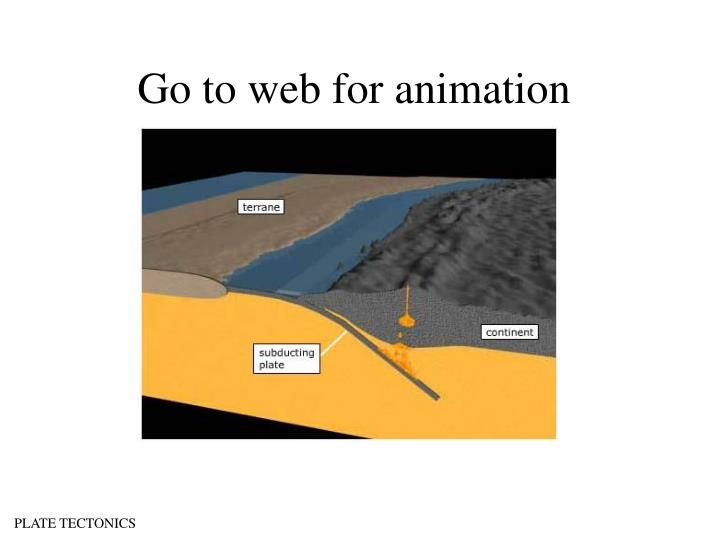 Go to web for animation