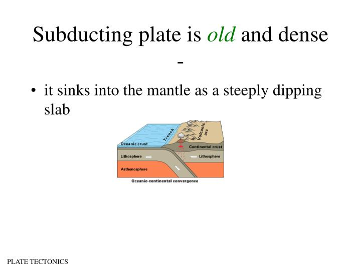 Subducting plate is