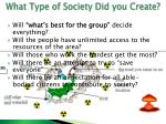 what type of society did you create