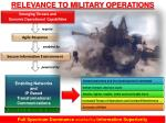 relevance to military operations