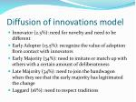 diffusion of innovations model