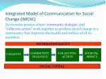 integrated model of communication for social change imcsc