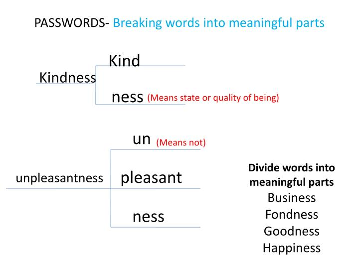Passwords breaking words into meaningful parts