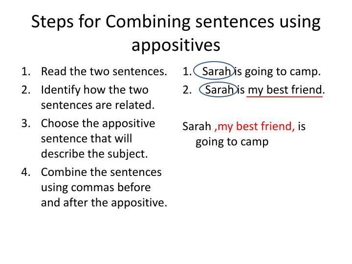 Steps for Combining sentences using appositives