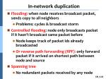 in network duplication