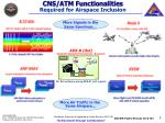 cns atm functionalities required for airspace inclusion