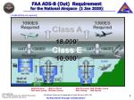 faa ads b out requirement for the national airspace 1 jan 2020