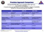 precision approach comparison