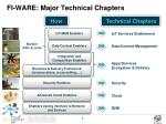 fi ware major technical chapters