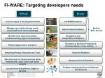 fi ware targeting developers needs