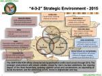 4 3 2 strategic environment 2015