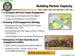 building partner capacity