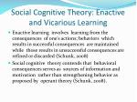 social cognitive theory enactive and vicarious learning