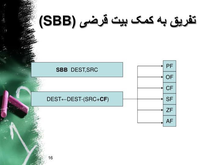 تفریق به کمک بیت قرضی (