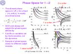 phase space for 1 2