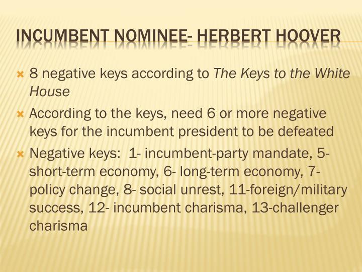Incumbent nominee herbert hoover