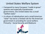 united states welfare system