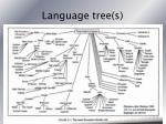 language tree s