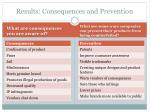 results consequences and prevention