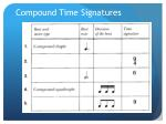 compound time signatures2