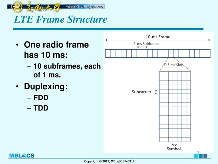 LTE Frame Structure