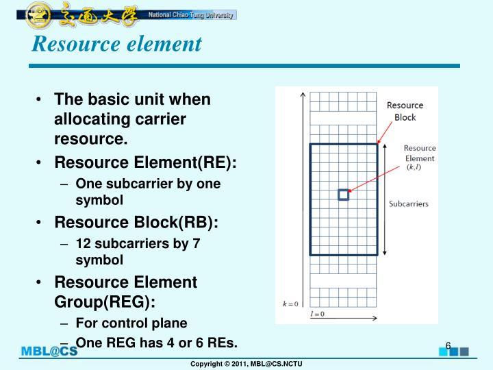 Resource element
