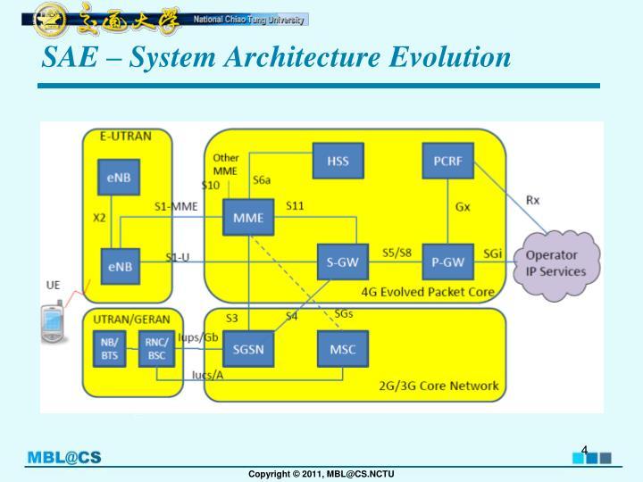 SAE – System Architecture Evolution