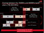 overlap between the 700mhz and 800mhz band plans 790 803 mhz