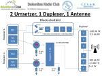 2 umsetzer 1 duplexer 1 antenne blockschaltbild